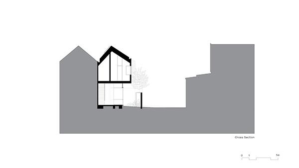 خانه Bismark