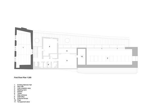 مرکز اجتماعی وارویک هال